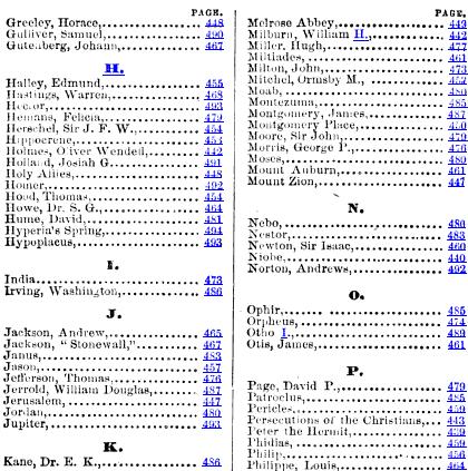 [merged small][merged small][merged small][merged small][merged small][merged small][merged small][merged small][merged small][merged small][merged small][merged small][ocr errors][merged small][merged small]