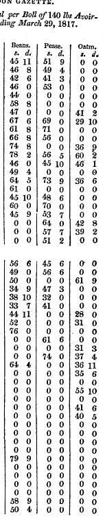 [ocr errors][ocr errors][ocr errors][merged small][ocr errors][ocr errors][ocr errors][ocr errors][ocr errors][ocr errors][merged small][ocr errors][ocr errors][ocr errors][merged small]