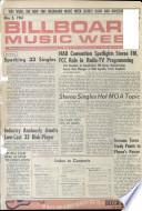 8 May 1961