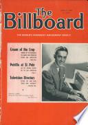 15 Jun 1946