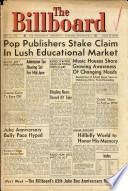 16 May 1953