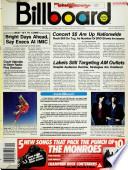 8 May 1982